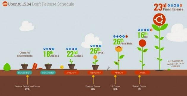 37a10-ubuntu-release-schedule-750x384-630x322